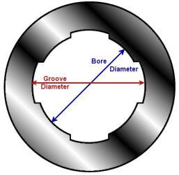 Bore Diameter