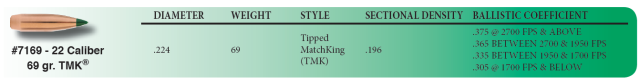 TMK 7169 69 gr