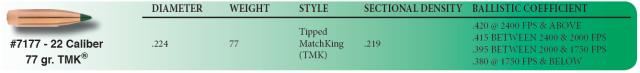 TMK 7177 77 gr