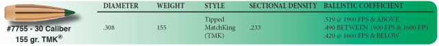 TMK 7755  155 gr