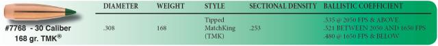 TMK 7768 168 gr