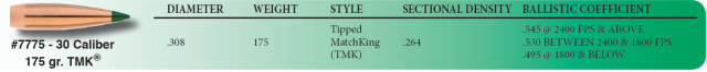TMK 7775 175 gr
