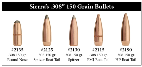 "Sierra's .308"" 150 Grain Bullets"