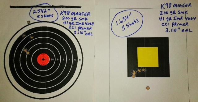 K98 Mauser Groups