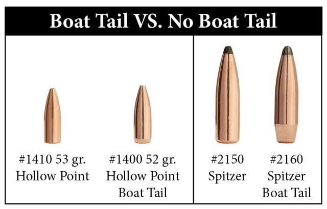 Sierra_Boat Tail Vs No Boat Tail