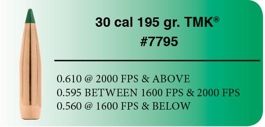 195-gr-tmk