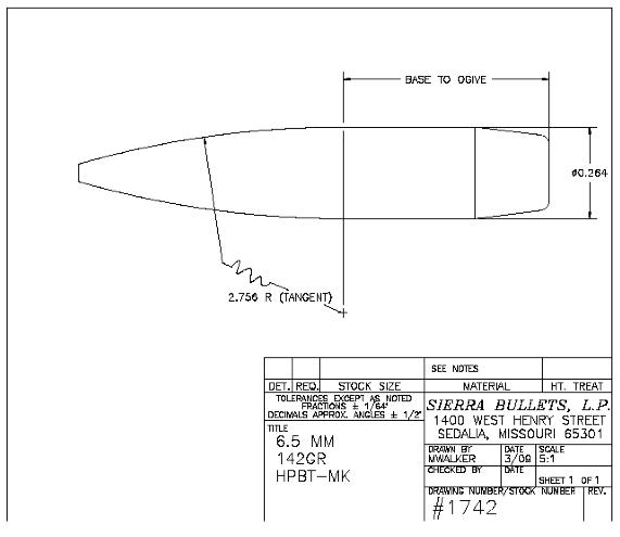 base-to-ogive2
