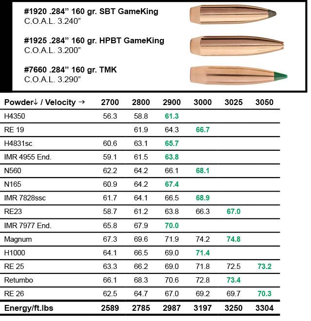 Sierra Bullets 7mm Remington Magnum Load Data | Sierra Bullets